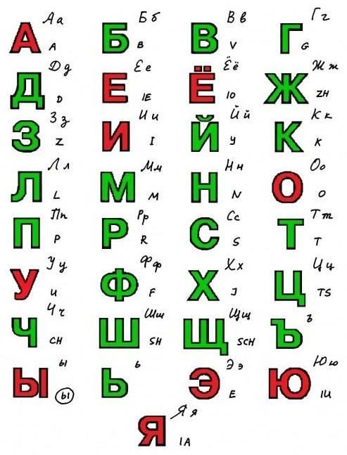 ruso imagen